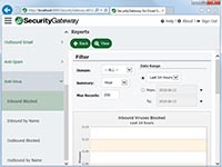 SecurityGateway for Email Servers - AntiVirus Report